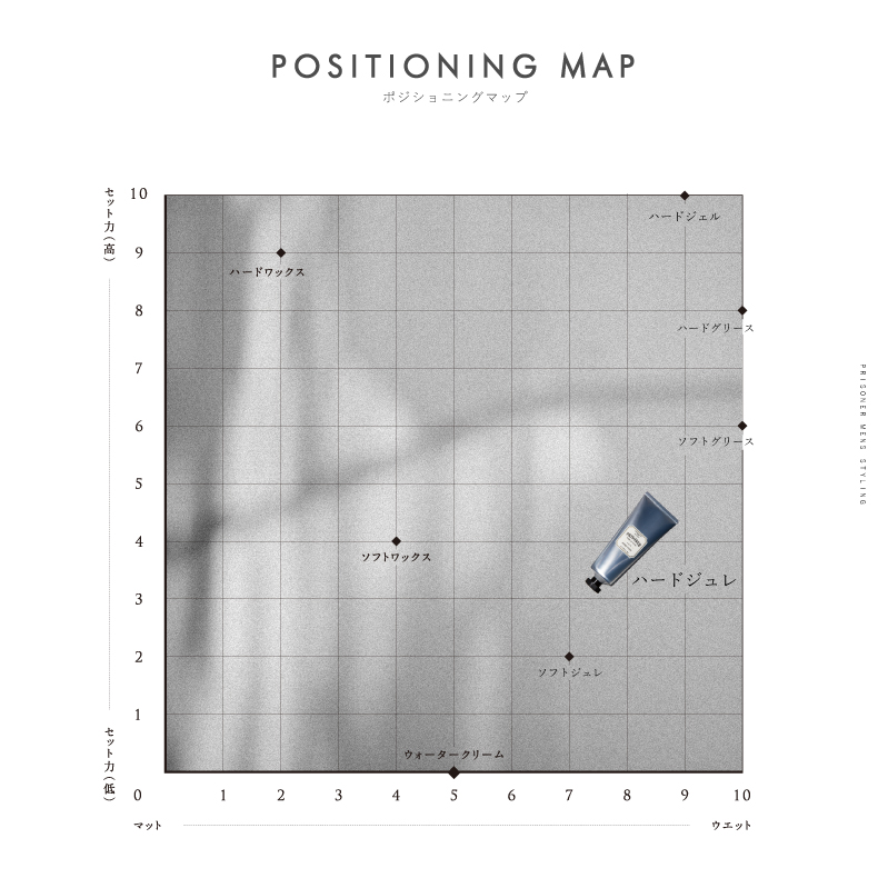 positioning_map_hard_gelee
