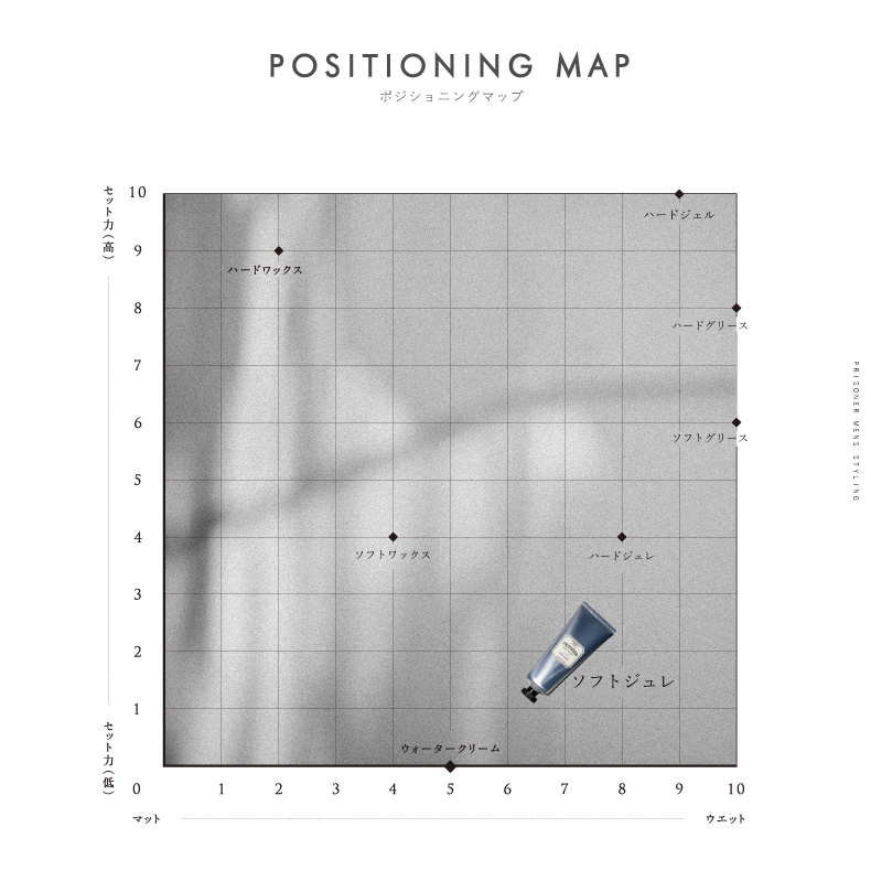 positioning_map_soft_gelee