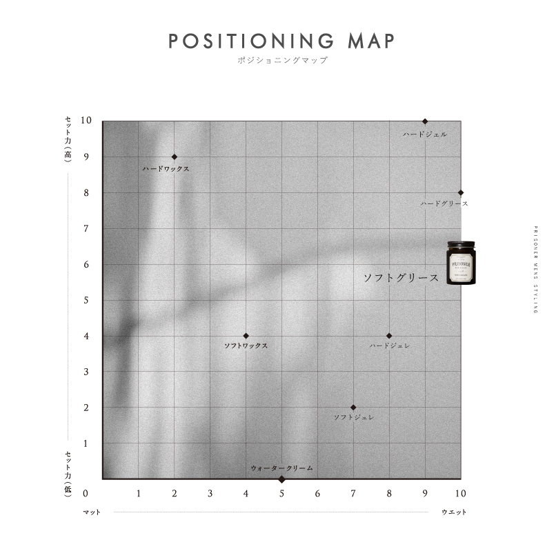 positioning_map_soft_grease