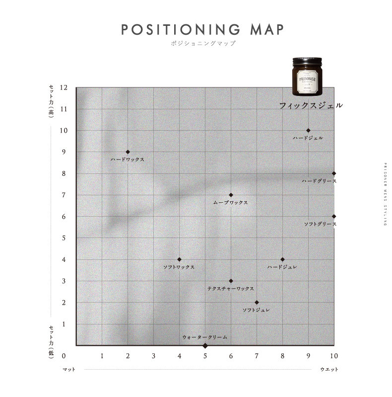 positioning_map_fix_gel